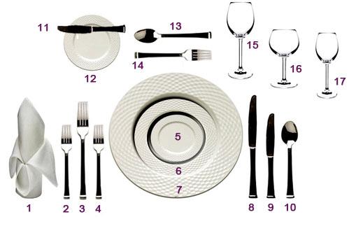 Apparecchiare la tavola arredami casa - Posizione posate a tavola ...